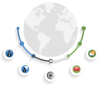 Virtual-contact-center-global-omni.jpg