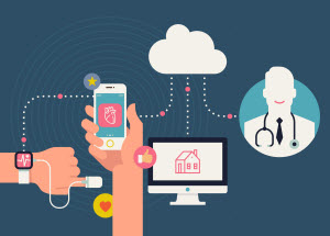 Healthcare wearables and cloud communications
