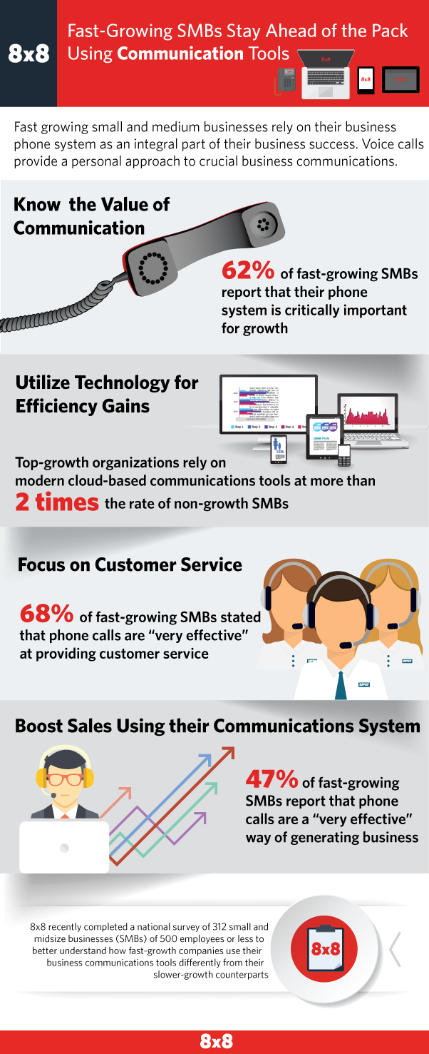 fast-smb-infographic-03262018