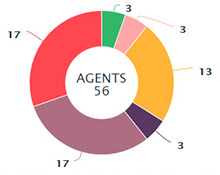 agents-220x175.png