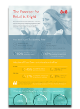 retail-forecast-infographic-feature-thumb.png