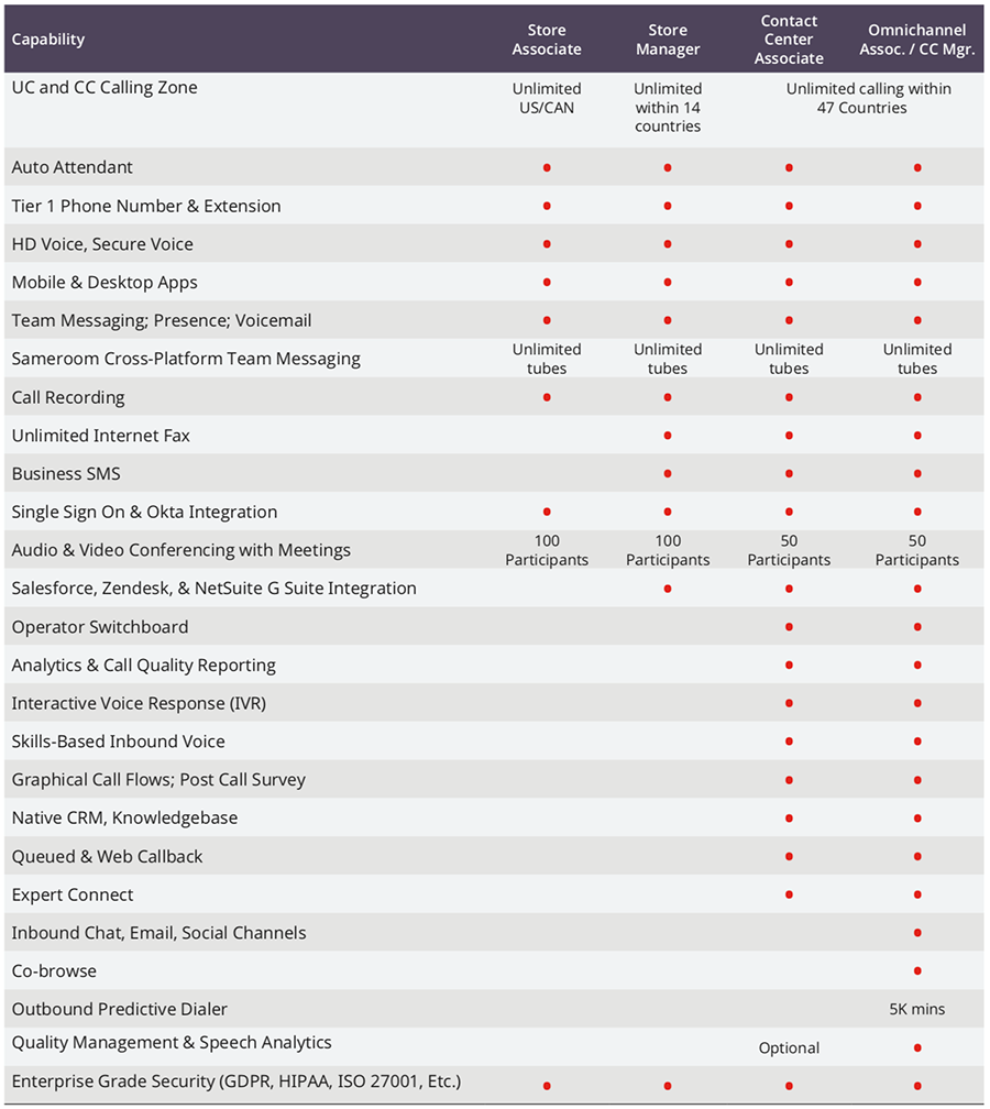 Modernizing the Phone System | 8x8, inc  | 8x8, Inc