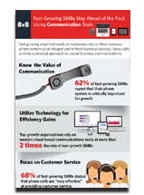 fast-smb-infographic-feature-thumb.png