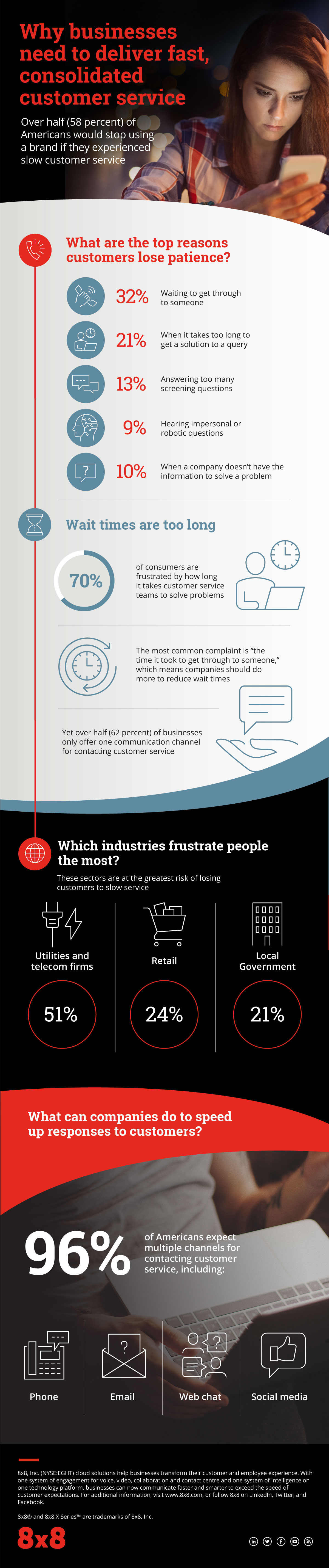 Why-businesses-need-to-deliver-fast-consolidated-customer-service.jpg