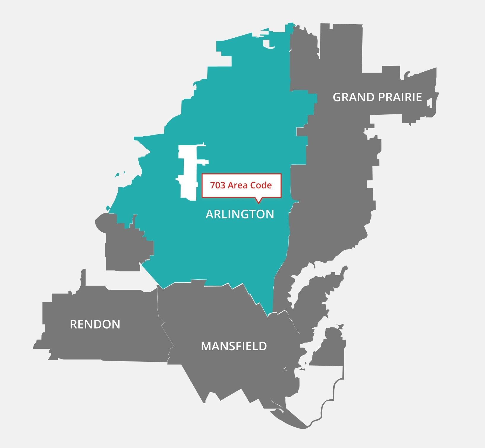 arlington area code