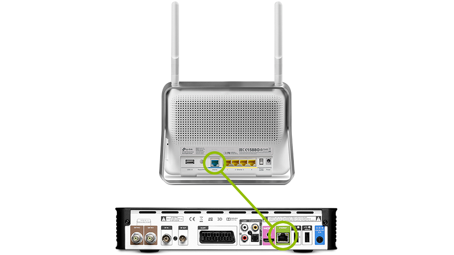 connessione-decoder-router.png