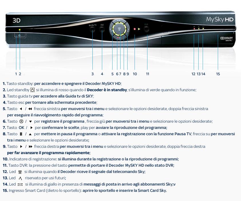 decoder_My_Sky_HD_Samsung_990.png
