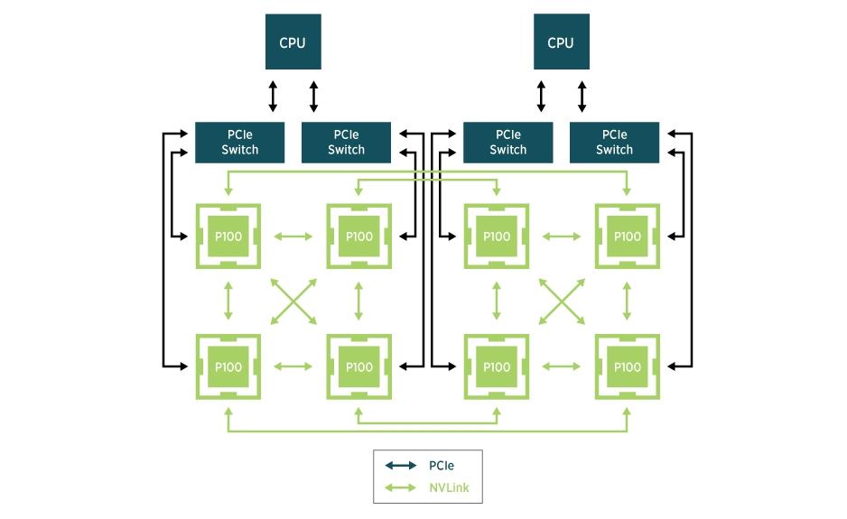 NVLink-Diagram-2.jpg