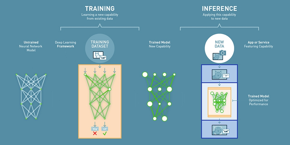 Training-vs-Inference-Infographic.jpg