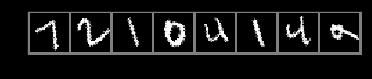 MNIST hand-written digits dataset-Example2