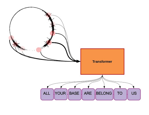 Arrival Movie Transformer example with recurrent connections