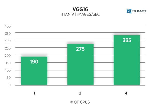 TITAN-V-VGG16.jpg