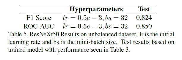 ResNext-unbalanced-dataset.png