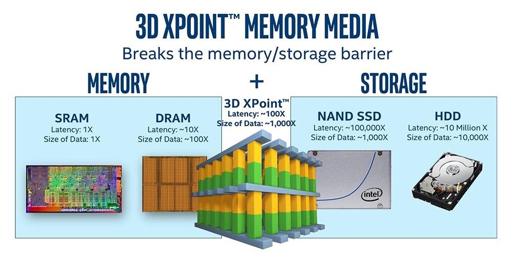 Intel-Optane-Technology-Graphic.jpg