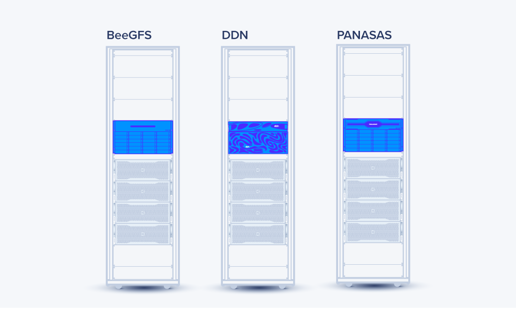 HPC storage options include DDN, BeeGFS and Panasas