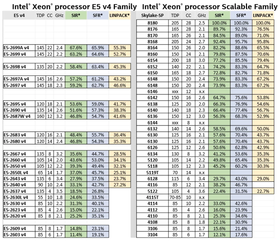 E5-V4-Chart.png
