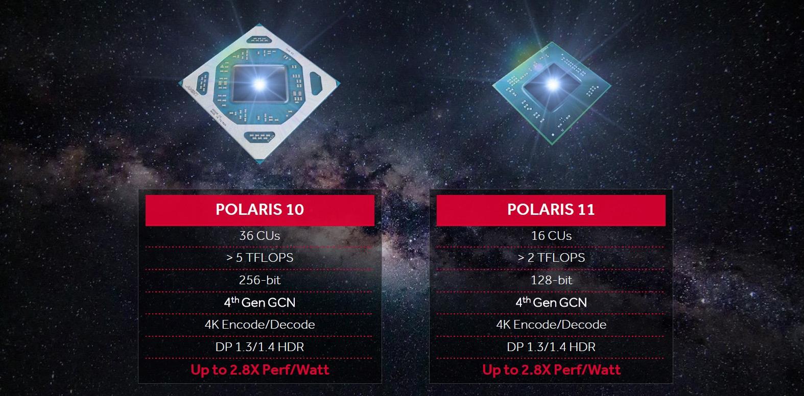 Polaris-Comparison.jpg