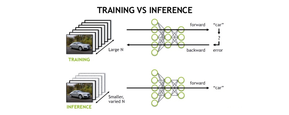 Training-vs-Inference-Graphic.jpg
