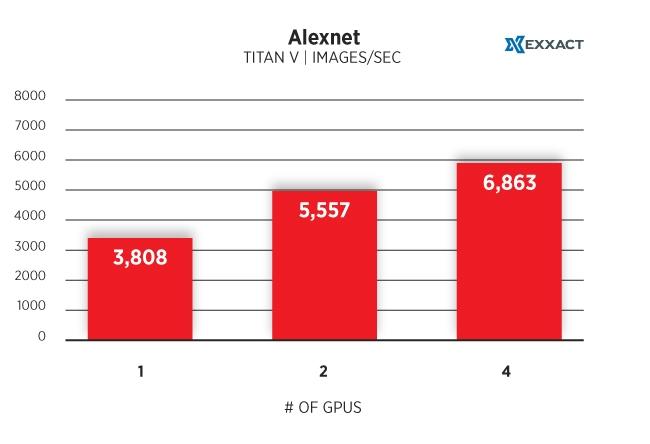 TITAN-V-Alexnet-1.jpg