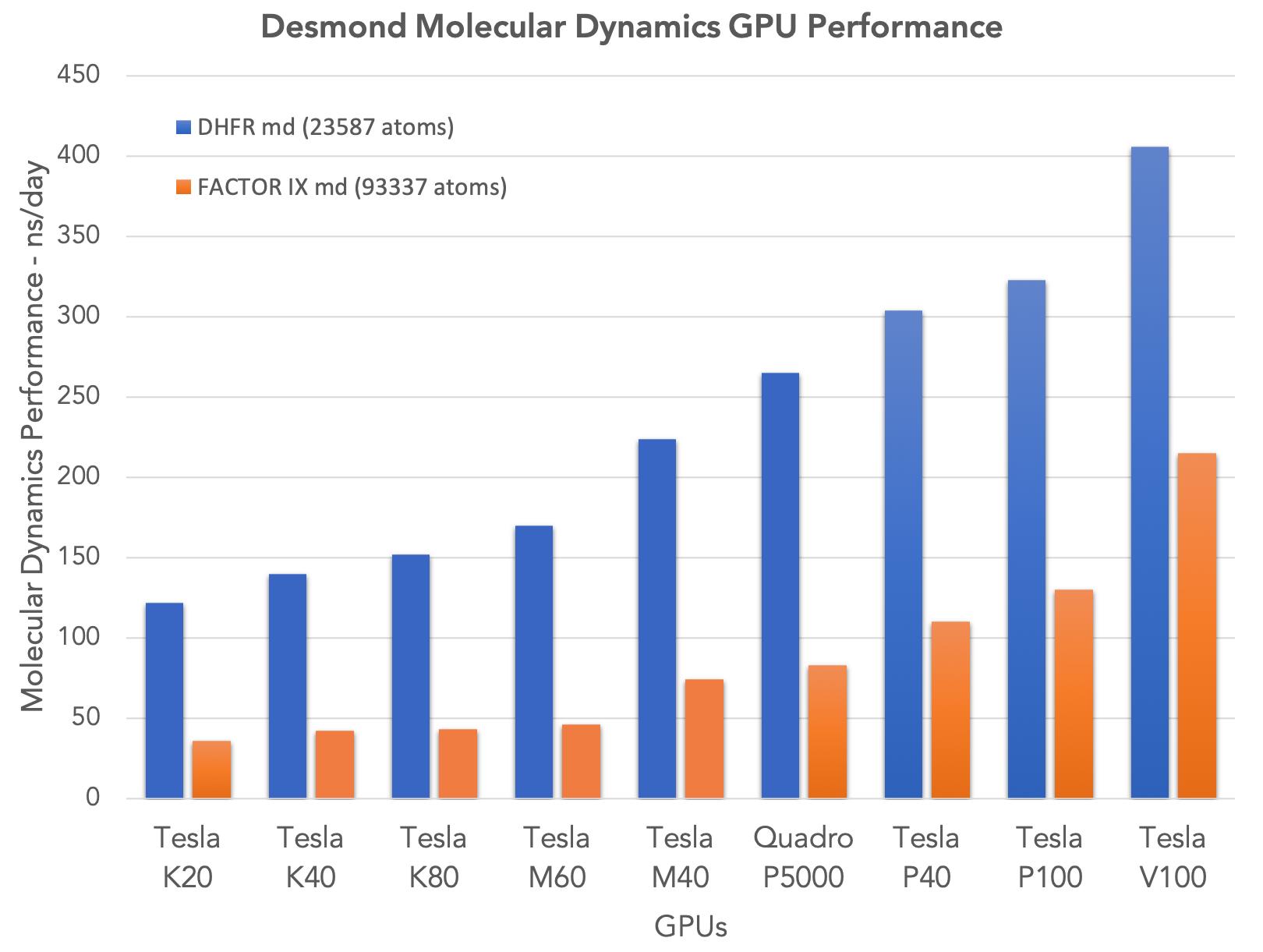 schrodinger_MD-performance.png