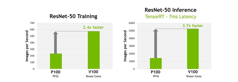 P100-V100-Performance-Comparison.jpg
