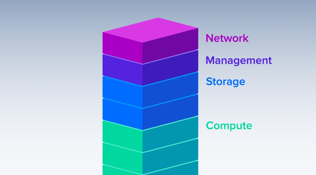 blog-what-is-a-cluster.jpg