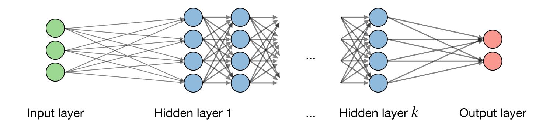 neural-network-en.png