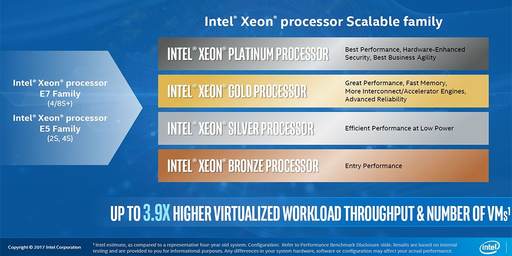 Intel-Xeon-processor-Scalable-Family-Tiers.jpg