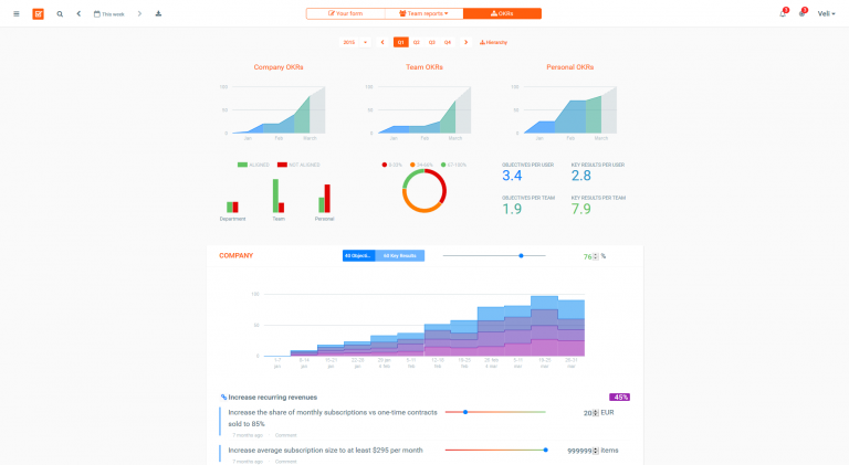 weekdone-okr-objectives-key-results-dashboard-768x421.png