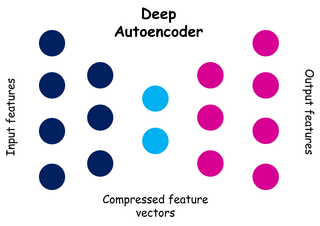 Autoencoder.png