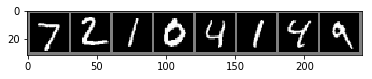 MNIST hand-written digits dataset