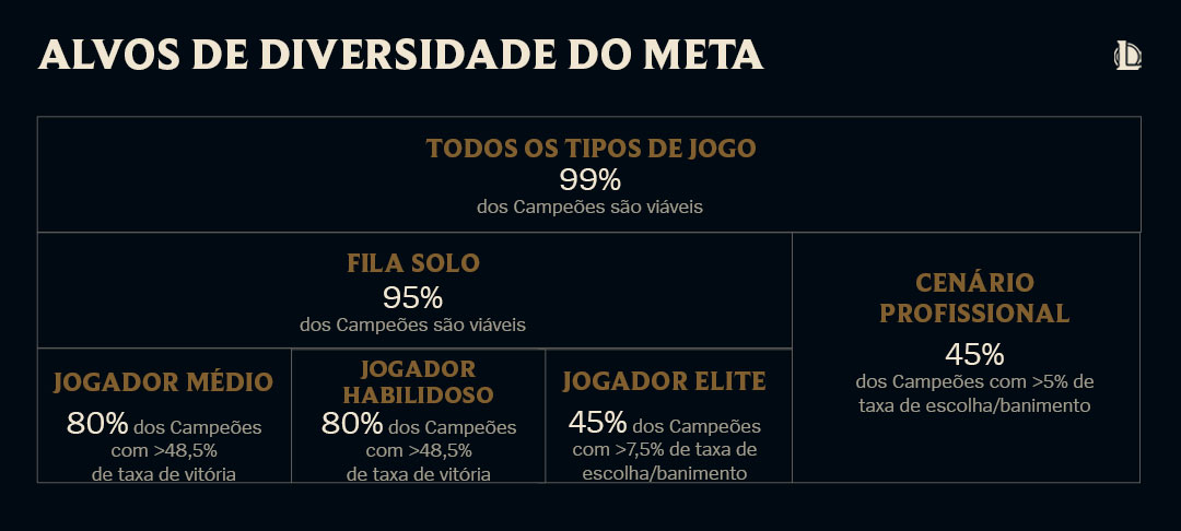 03_Meta-Diversity-Targets_por-BR.jpg