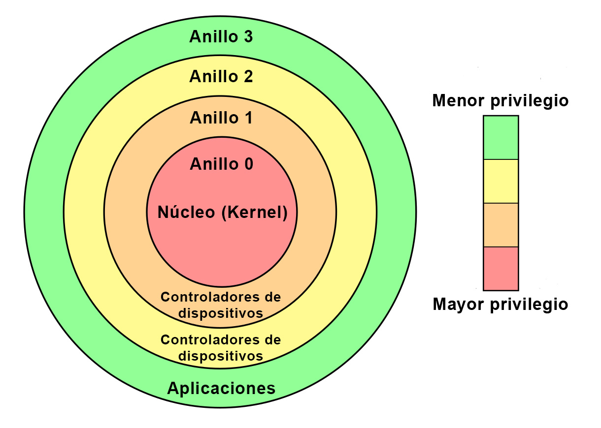 For_Loc_Kernel_Drivers_spa-MX.jpg