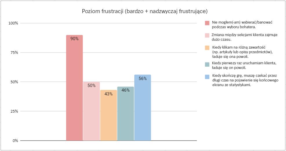 chart3-pol.png