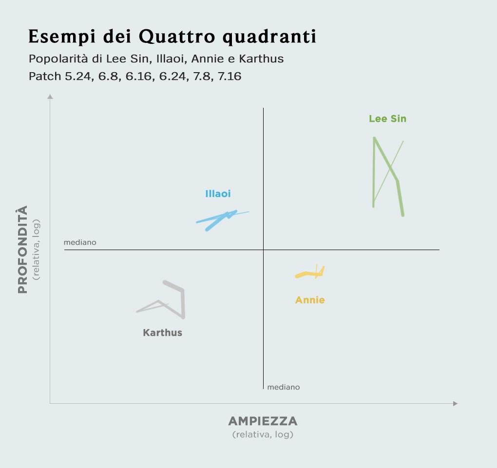 IT_2_graph-fourquadexample_IT_sbcug78e3nr6dmdrhdb4.jpg