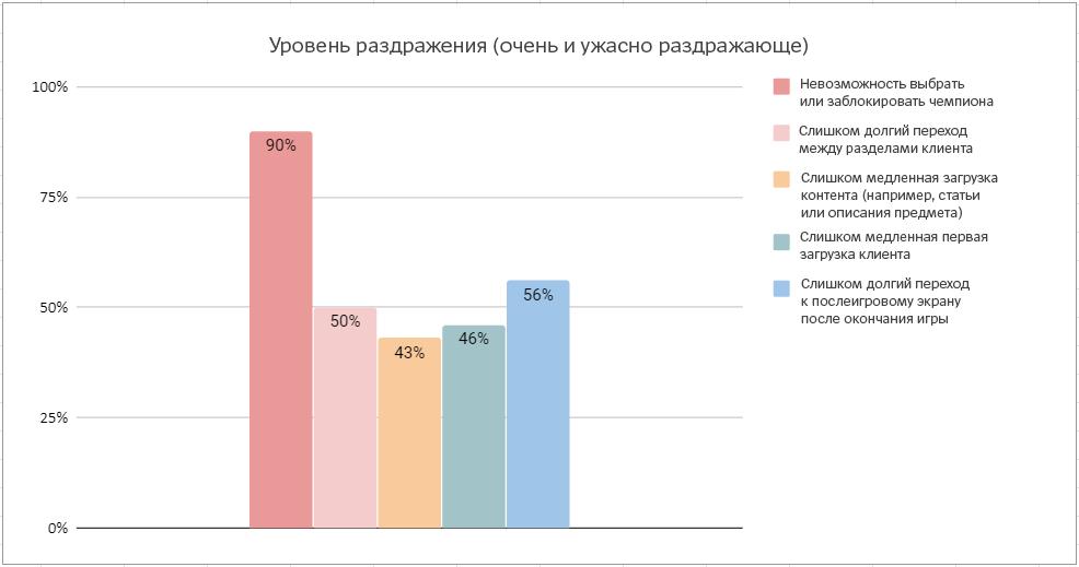 chart3_RU.png