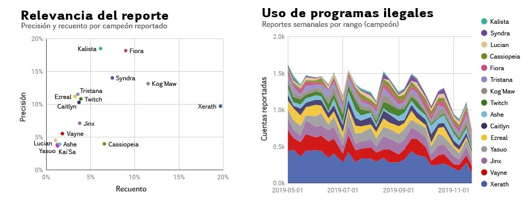 05_Report_Relevance_and_Scripting_Reports_by_Champion_LATAM.jpg