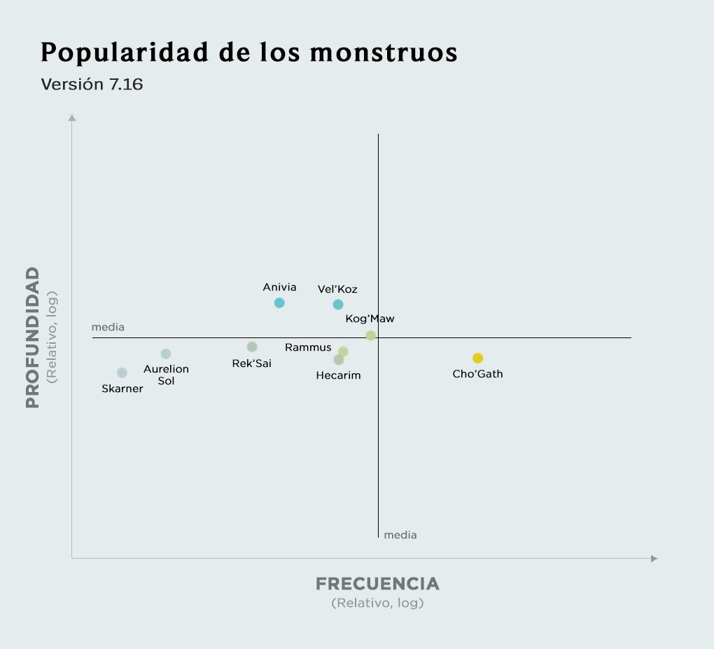 P4_graph-monsters_ES_ejm1q892r1r0v1e41hs9.jpg
