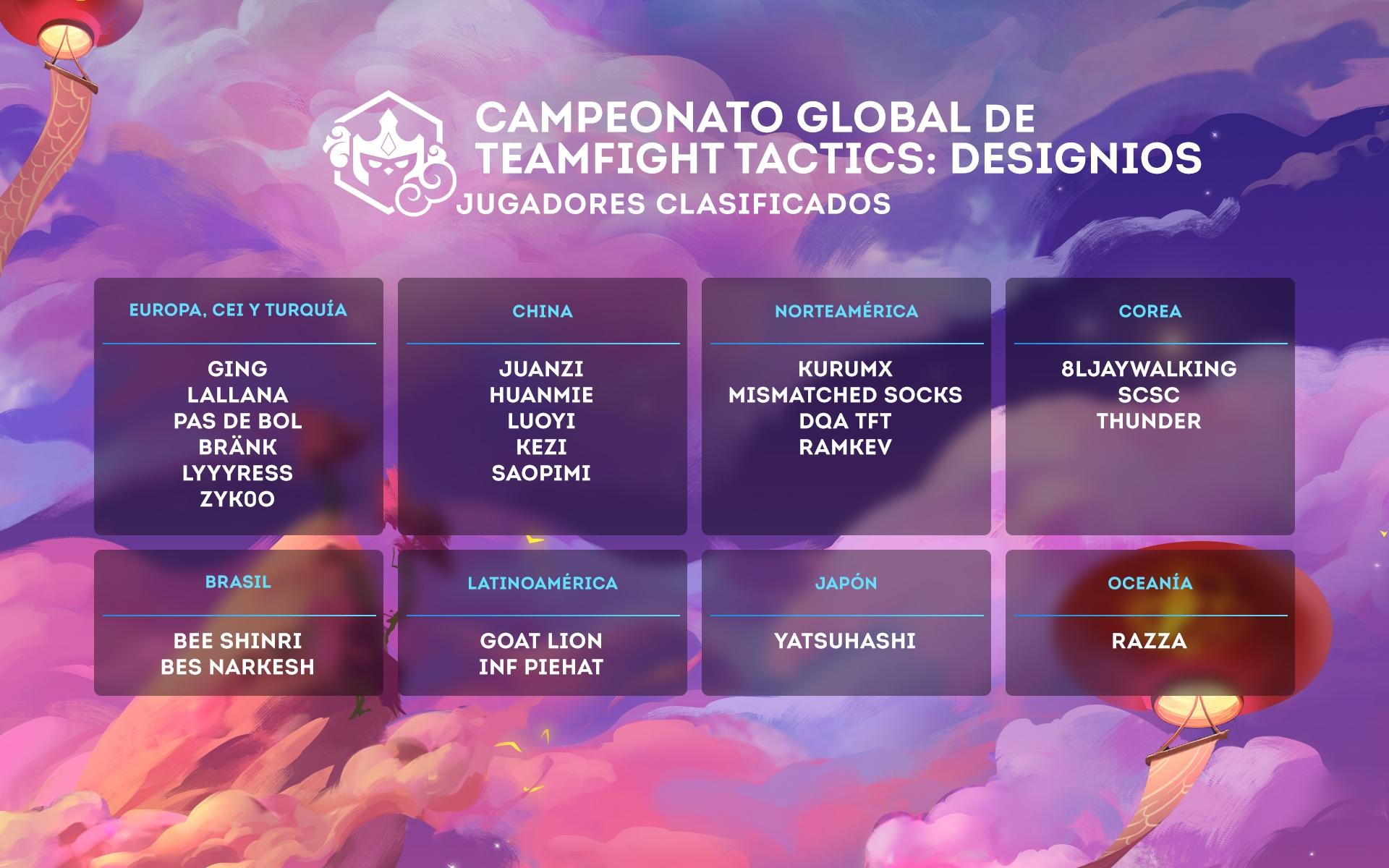 01-TFT-Competitors_v2_LATAM.jpg