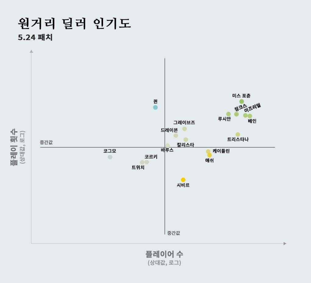 KO_P3_graph-ADCs-524_ko_KR_cbw7z7o6kvu90nviy2u5.jpg