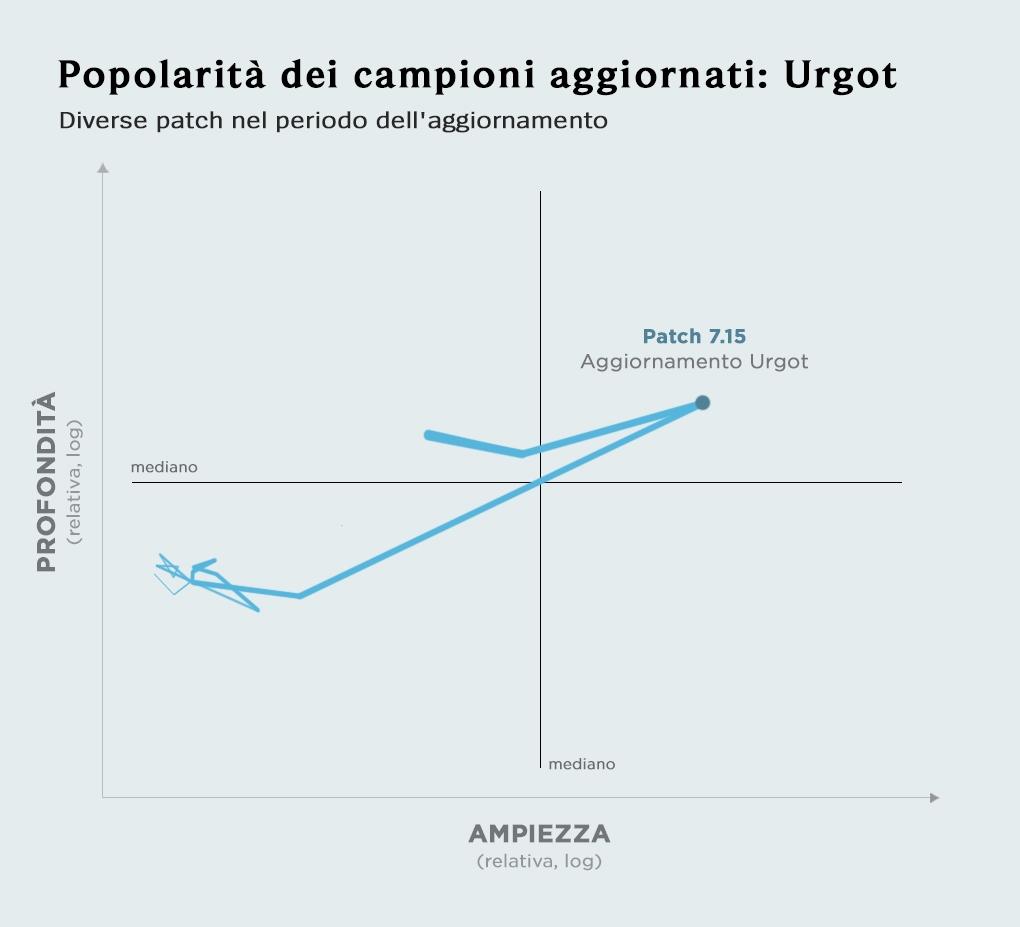 3_graph-updatedchamps_IT_602wouh1jp3v6y8jviz5.jpg