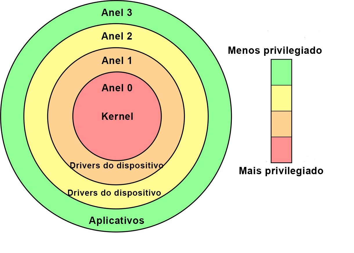 For_Loc_Kernel_Drivers_por-BR.jpg