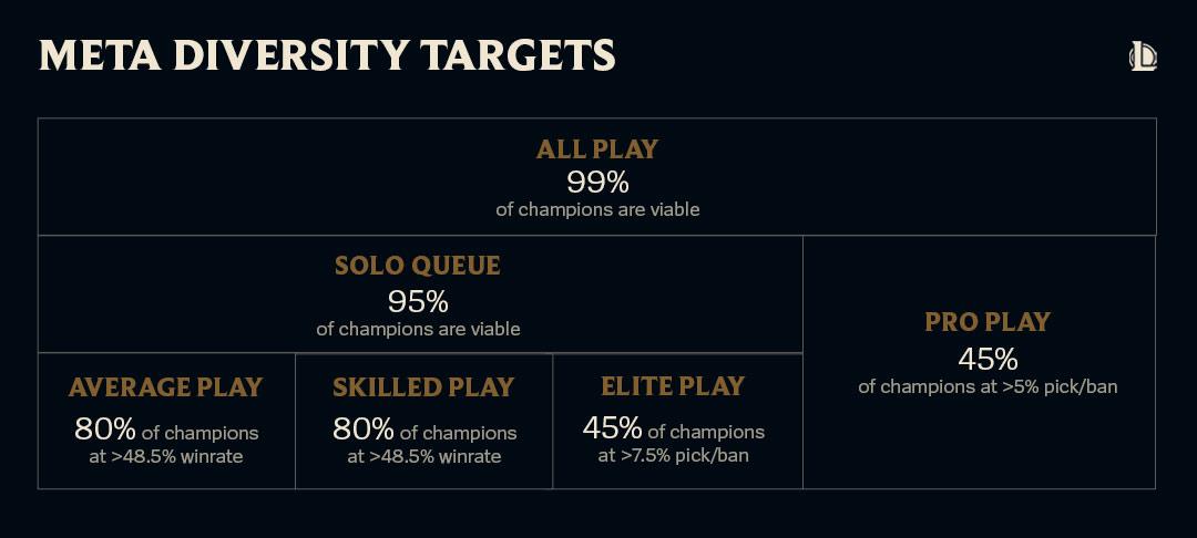 03_Meta_Diversity_Targets_v1.jpg