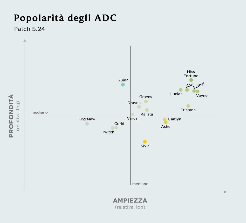 P3_graph-ADCs_IT_dzf13kvc01l253fjjlno.jpg