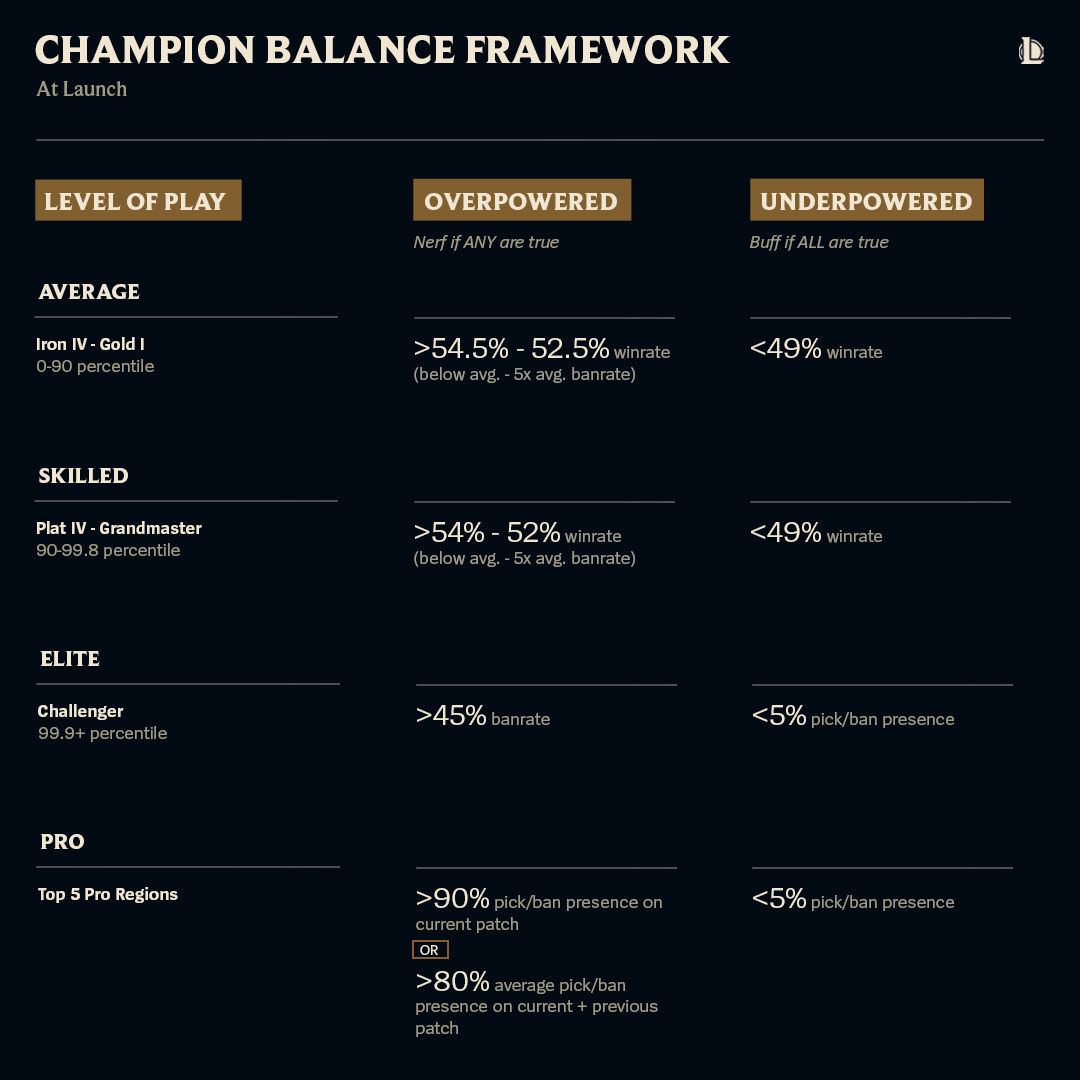01_Balance_Framework_At_Launch_v1.jpg