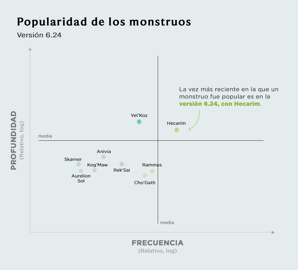 P5_graph-monsters_ES_4jbr8g2a5984kcjwtyz7.jpg