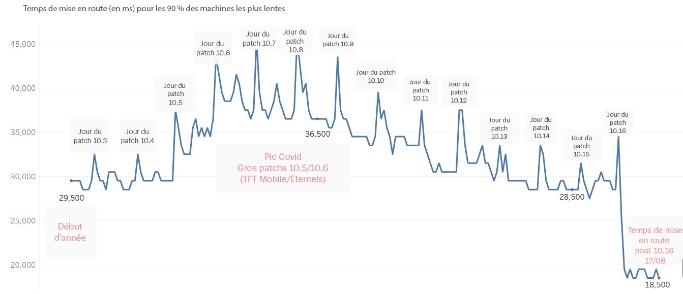 timeseries-fre.png
