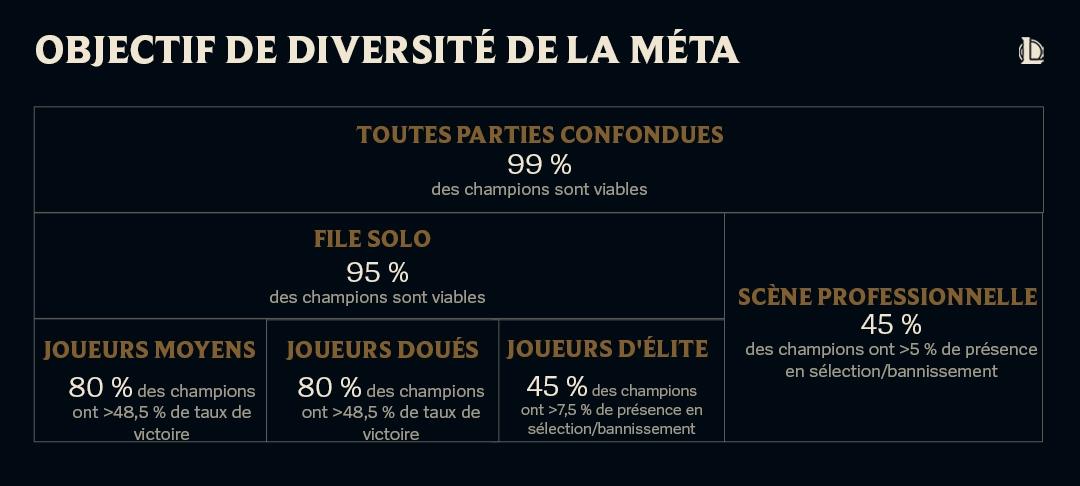04_Meta-Diversity-Targets-fre.jpg