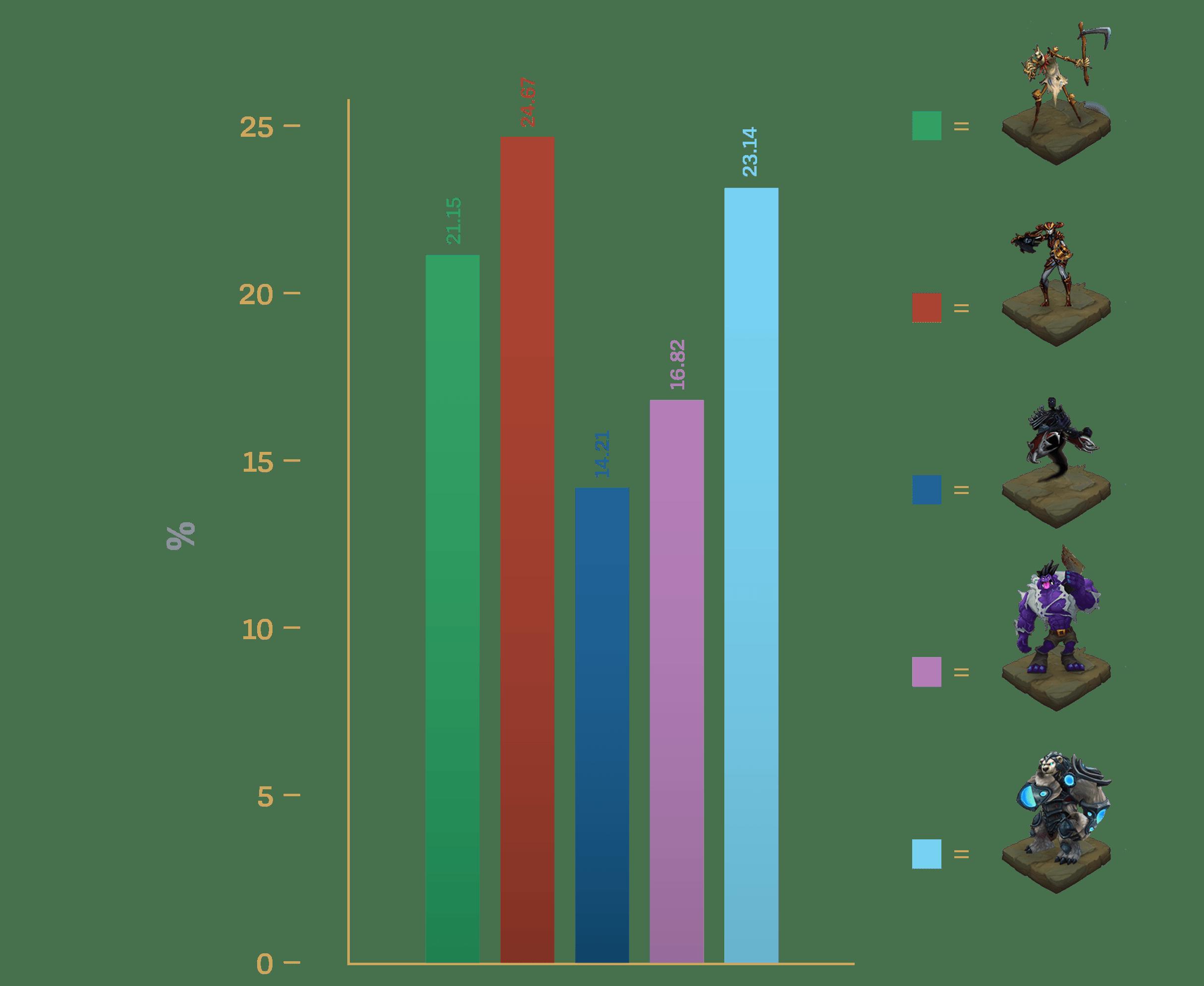 ChampVGU-Results-BarGraphs-China-min_paeyw3qa4maxdhlacq54.png