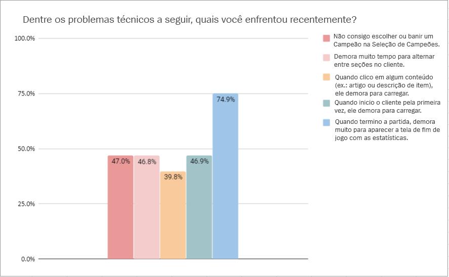 chart2_por-BR.png